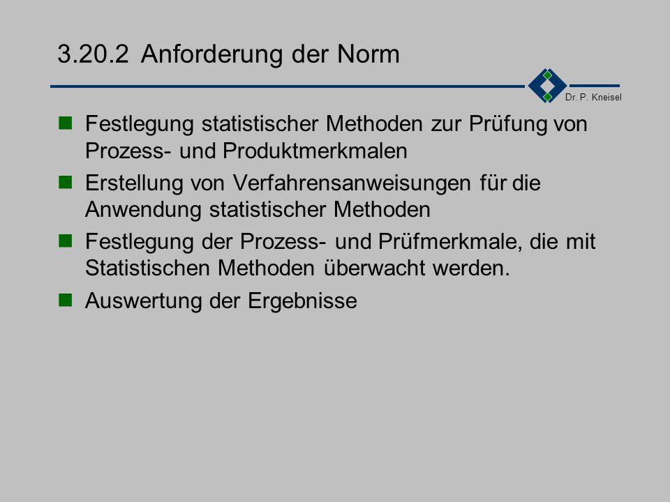 3.20.2 Anforderung der Norm Festlegung statistischer Methoden zur Prüfung von Prozess- und Produktmerkmalen.