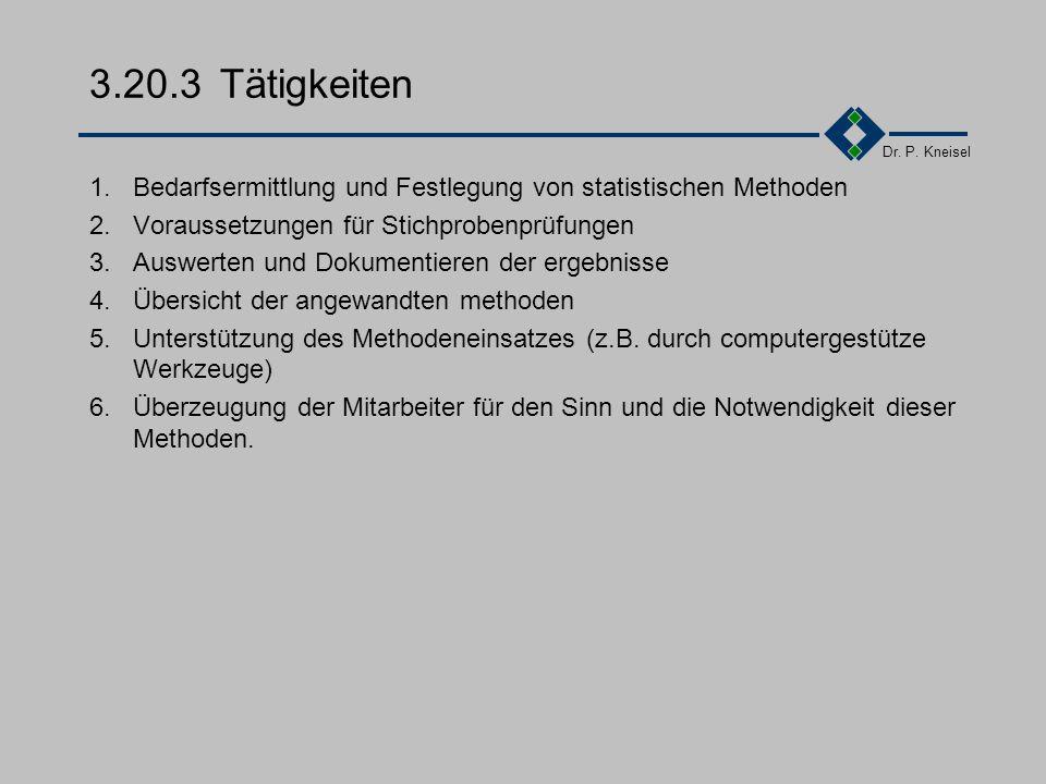3.20.3 Tätigkeiten 1. Bedarfsermittlung und Festlegung von statistischen Methoden. 2. Voraussetzungen für Stichprobenprüfungen.