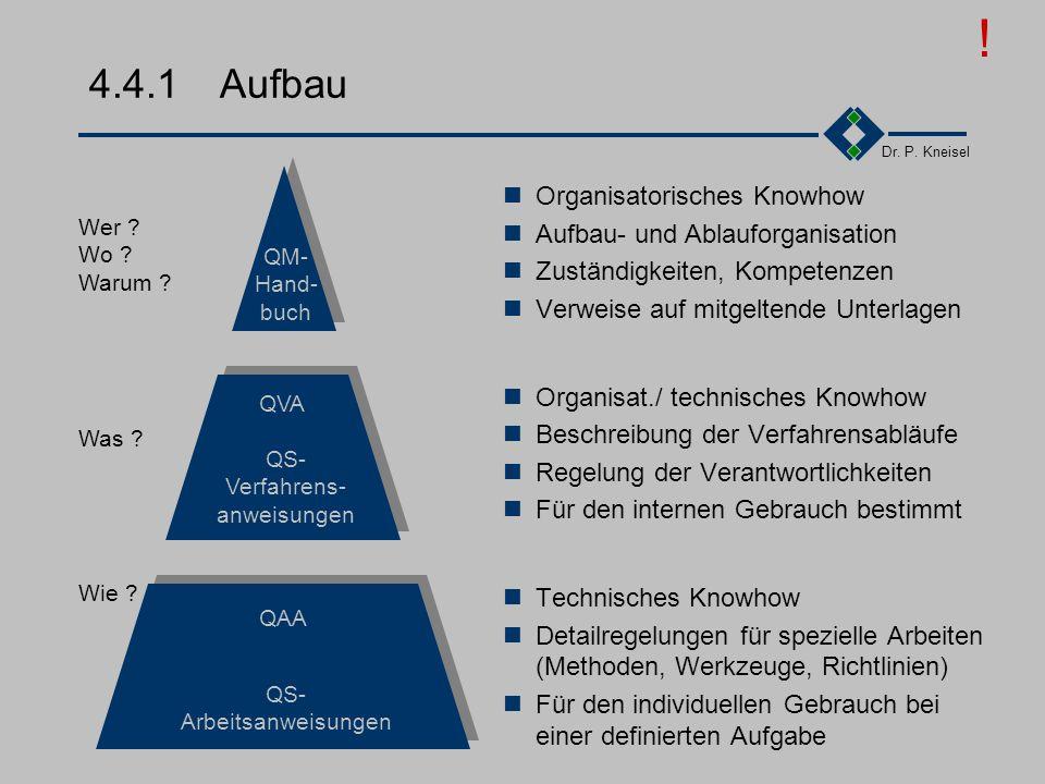 ! 4.4.1 Aufbau Organisatorisches Knowhow