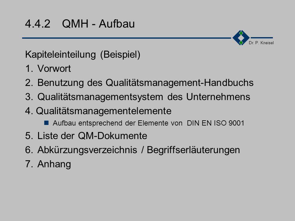 4.4.2 QMH - Aufbau Kapiteleinteilung (Beispiel) 1. Vorwort