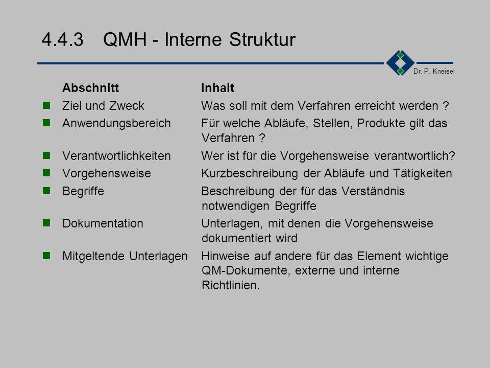 4.4.3 QMH - Interne Struktur Abschnitt Ziel und Zweck