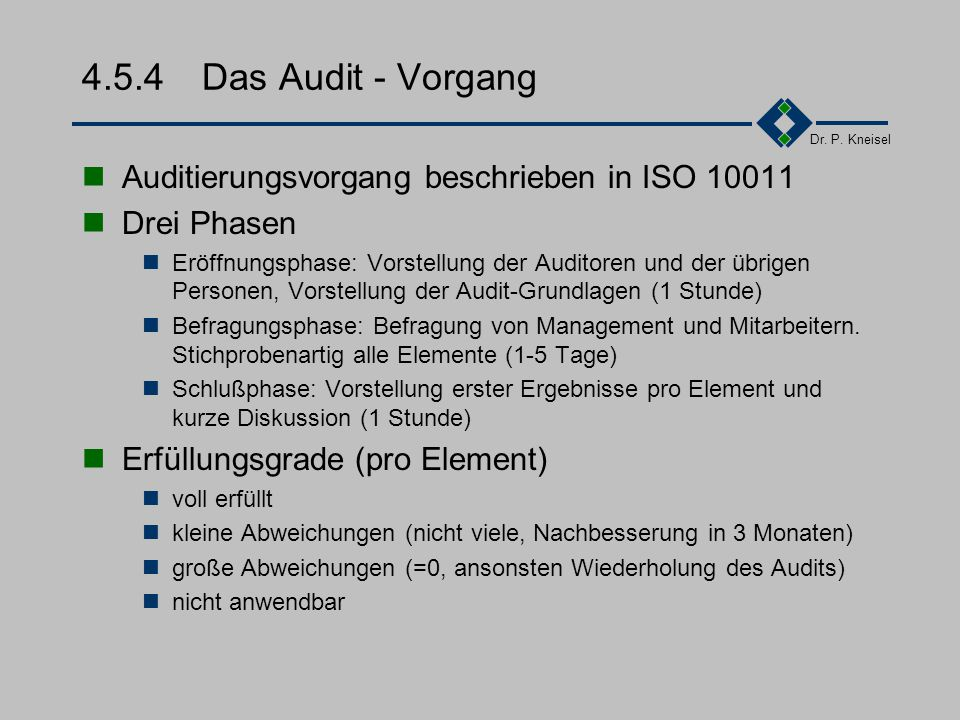 4.5.4 Das Audit - Vorgang Auditierungsvorgang beschrieben in ISO 10011