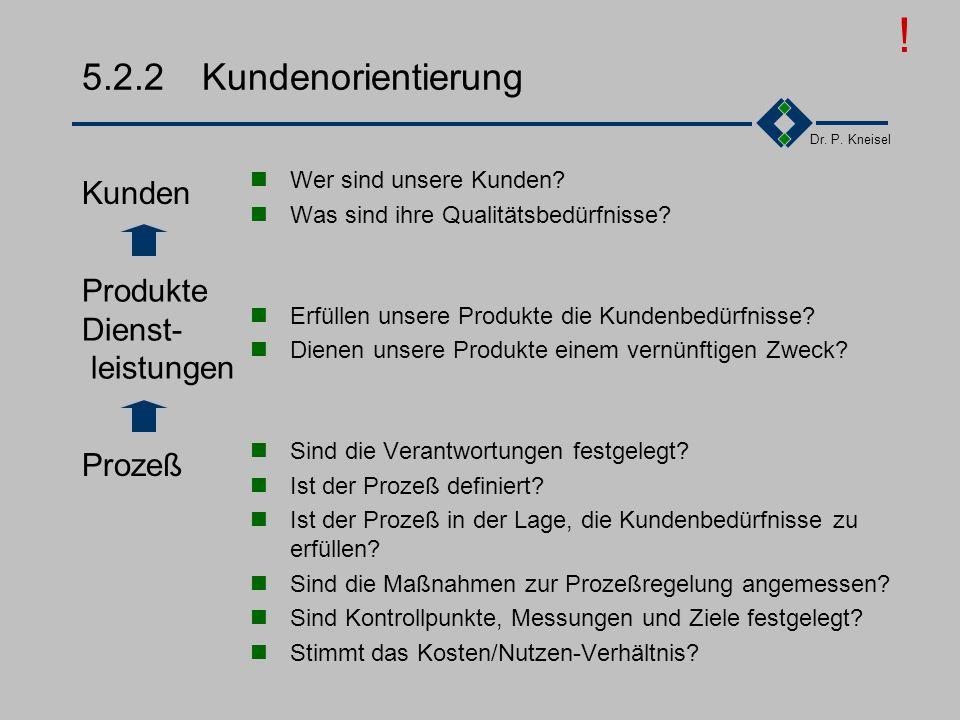 ! 5.2.2 Kundenorientierung Kunden Produkte Dienst- leistungen Prozeß