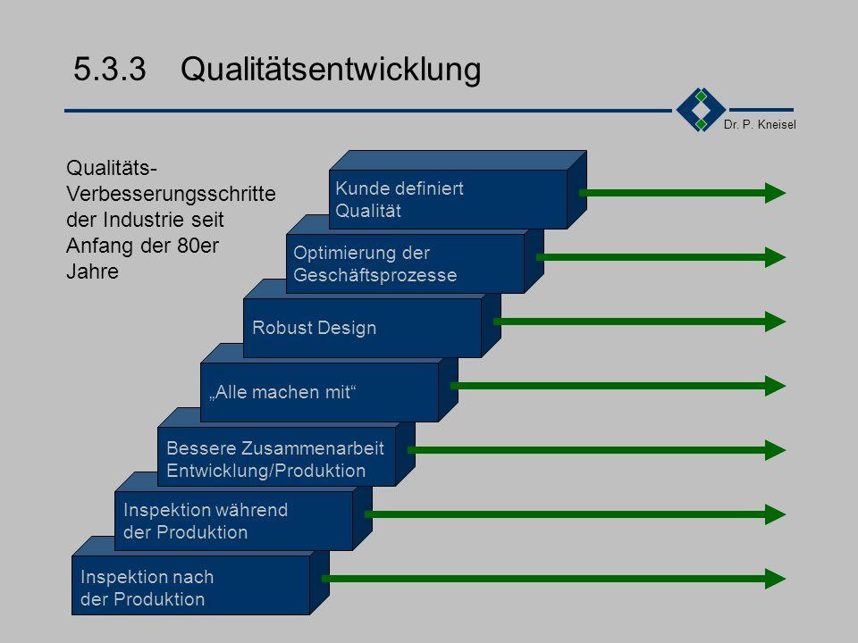5.3.3 Qualitätsentwicklung