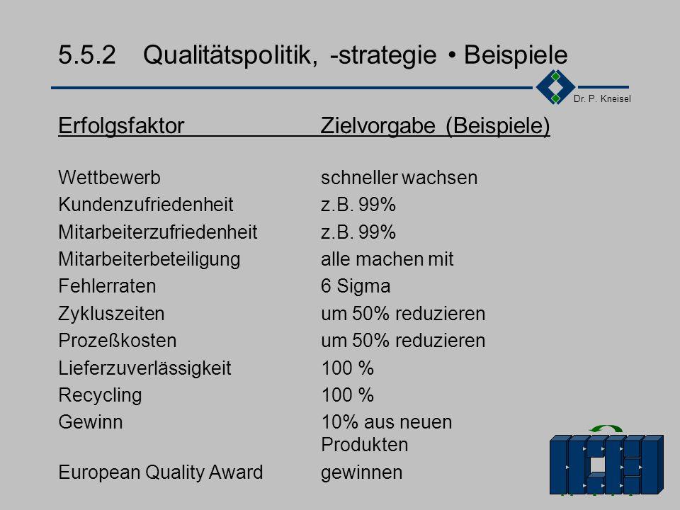 5.5.2 Qualitätspolitik, -strategie • Beispiele