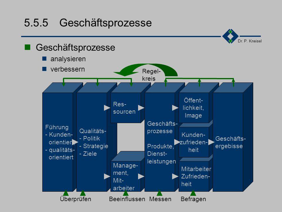 5.5.5 Geschäftsprozesse Geschäftsprozesse analysieren verbessern