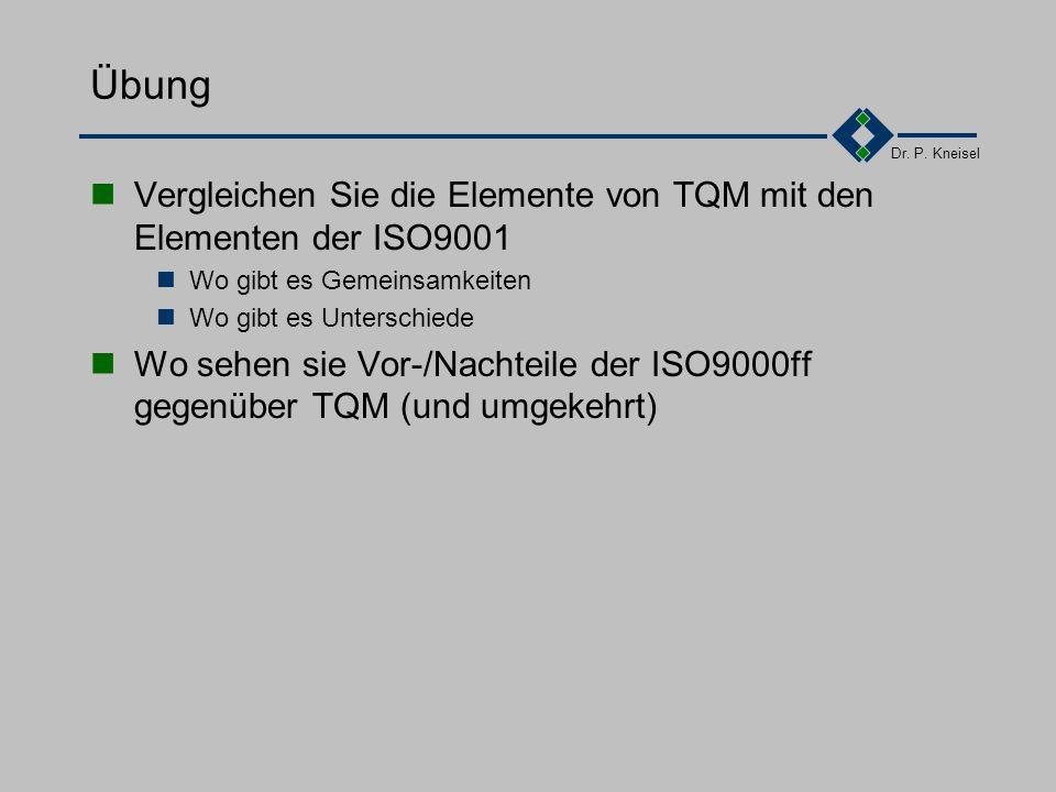 Übung Vergleichen Sie die Elemente von TQM mit den Elementen der ISO9001. Wo gibt es Gemeinsamkeiten.