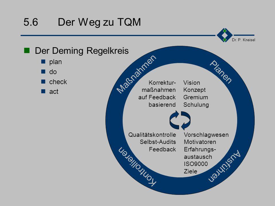 5.6 Der Weg zu TQM Der Deming Regelkreis Maßnahmen Planen