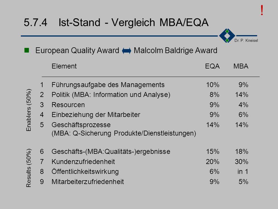 5.7.4 Ist-Stand - Vergleich MBA/EQA