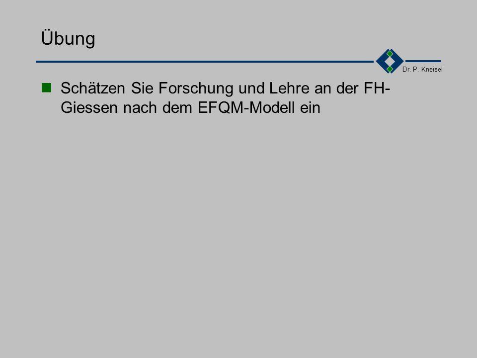 Übung Schätzen Sie Forschung und Lehre an der FH-Giessen nach dem EFQM-Modell ein