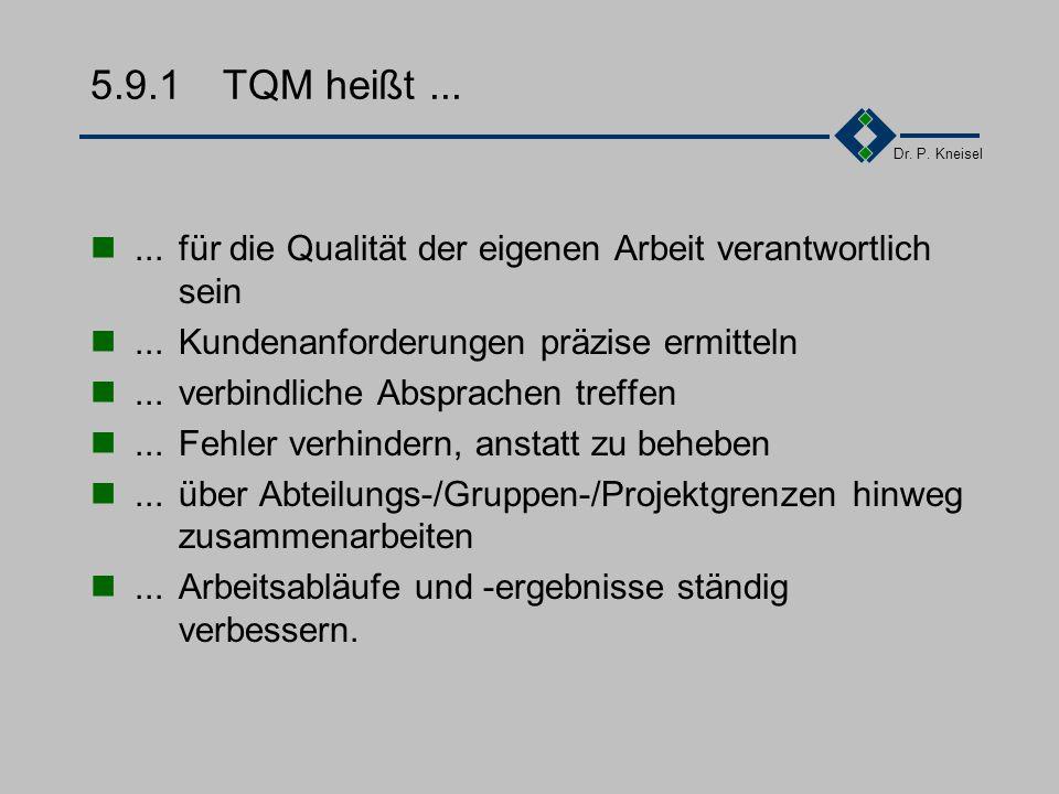 5.9.1 TQM heißt ... ... für die Qualität der eigenen Arbeit verantwortlich sein. ... Kundenanforderungen präzise ermitteln.