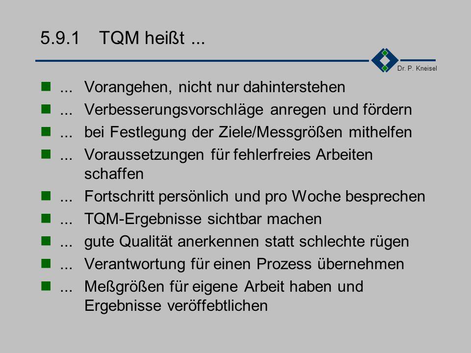 5.9.1 TQM heißt ... ... Vorangehen, nicht nur dahinterstehen