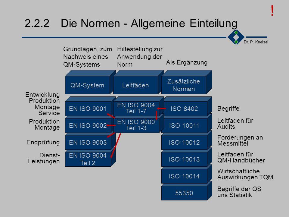 2.2.2 Die Normen - Allgemeine Einteilung