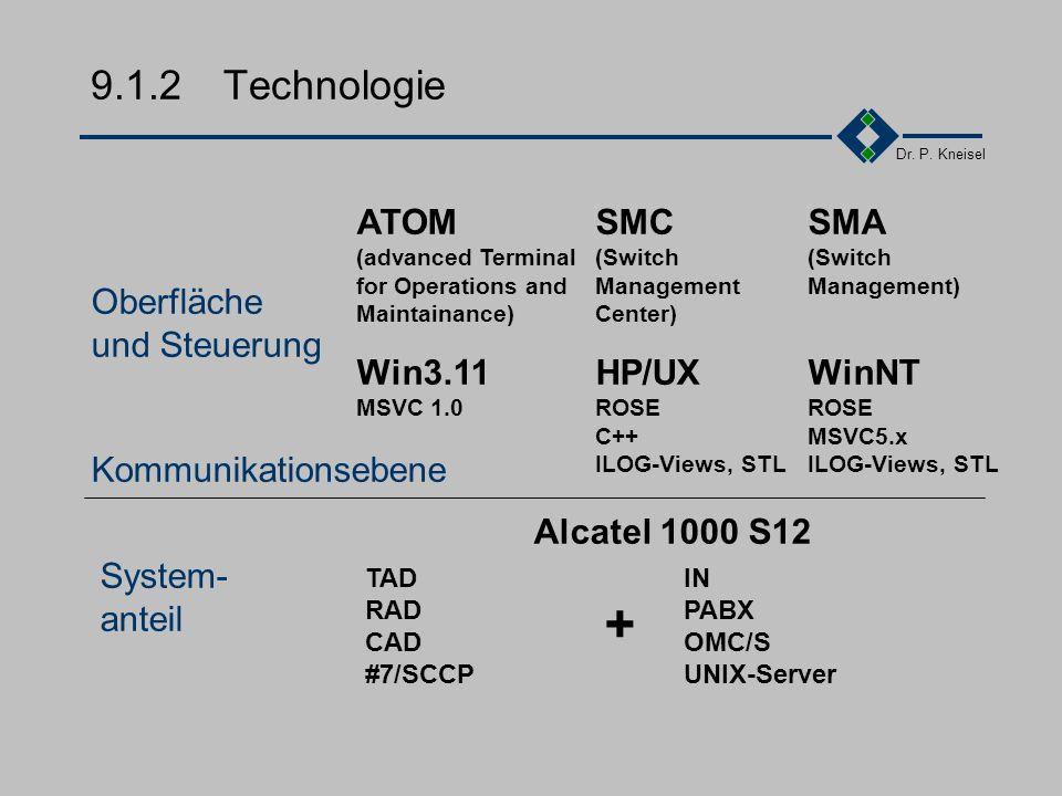 + 9.1.2 Technologie ATOM Win3.11 SMC HP/UX SMA WinNT System- anteil