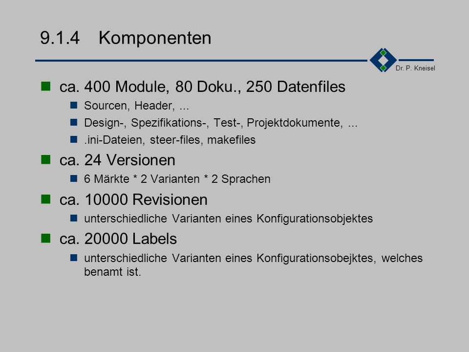 9.1.4 Komponenten ca. 400 Module, 80 Doku., 250 Datenfiles
