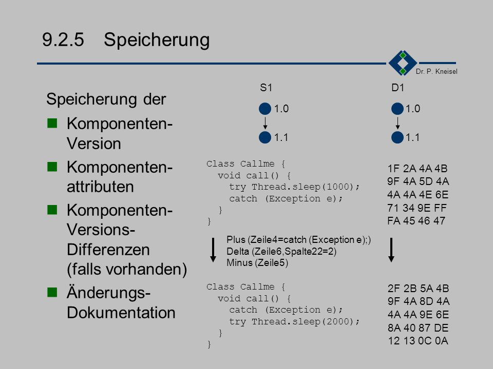 9.2.5 Speicherung Speicherung der Komponenten-Version