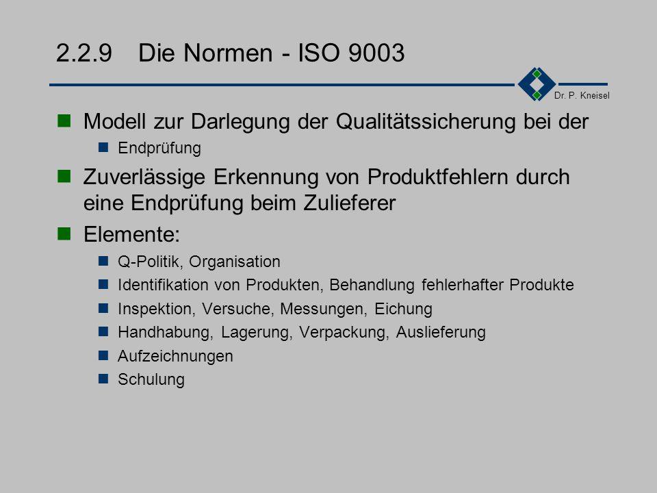 2.2.9 Die Normen - ISO 9003 Modell zur Darlegung der Qualitätssicherung bei der. Endprüfung.