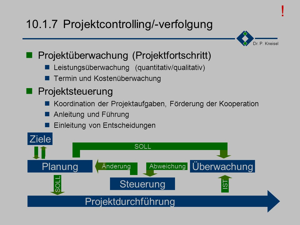 10.1.7 Projektcontrolling/-verfolgung