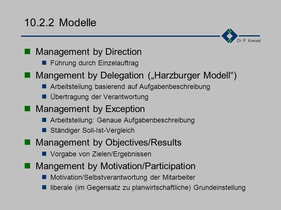 10.2.2 Modelle Management by Direction