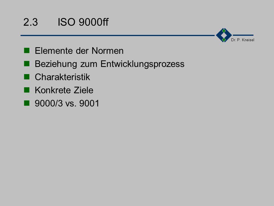 2.3 ISO 9000ff Elemente der Normen Beziehung zum Entwicklungsprozess