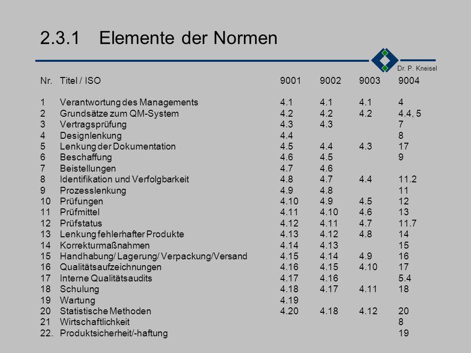 2.3.1 Elemente der Normen Nr. Titel / ISO 9001 9002 9003 9004