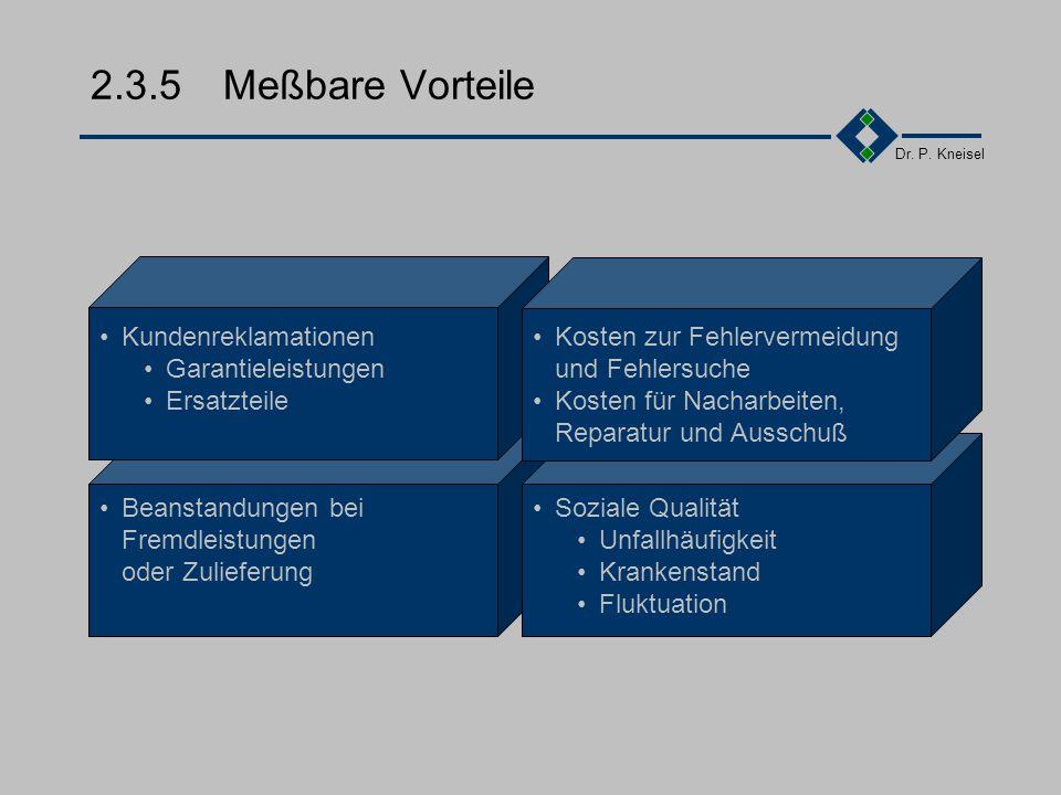 2.3.5 Meßbare Vorteile Kundenreklamationen Garantieleistungen