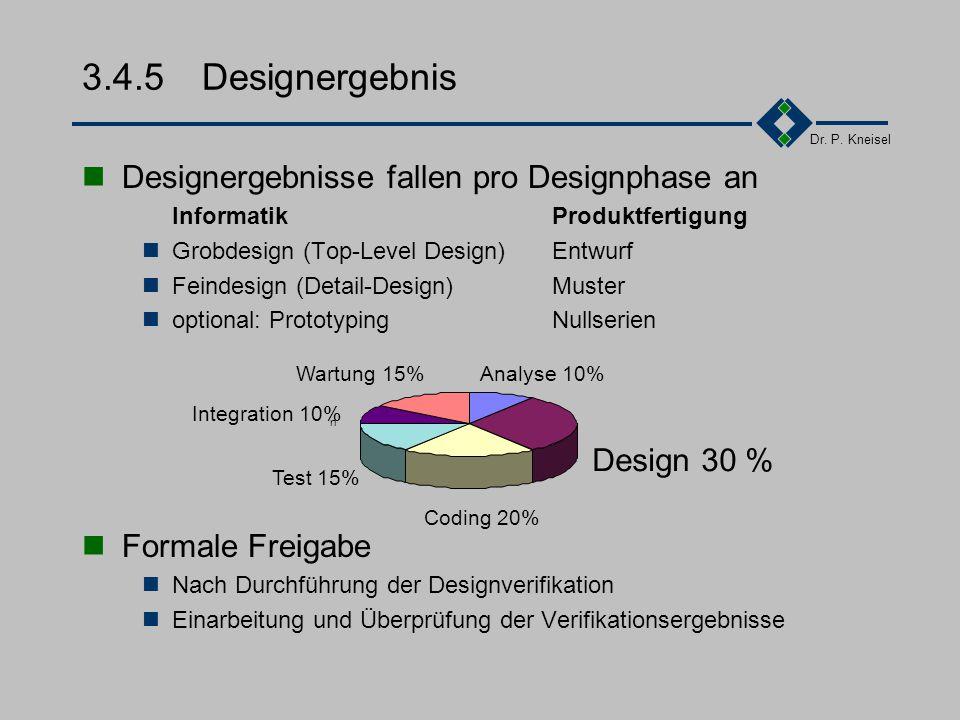 3.4.5 Designergebnis Designergebnisse fallen pro Designphase an