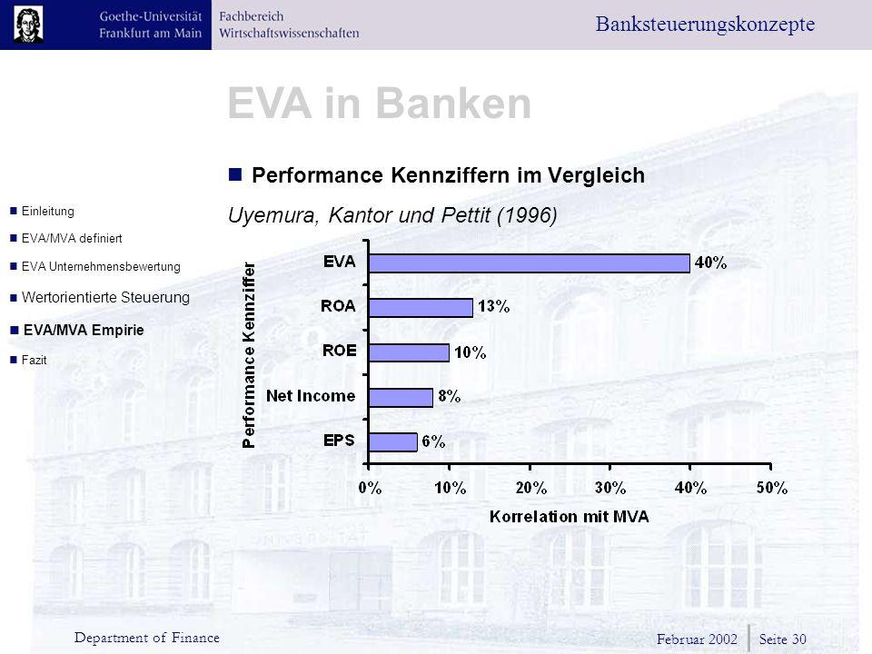 Performance Kennziffern im Vergleich Uyemura, Kantor und Pettit (1996)