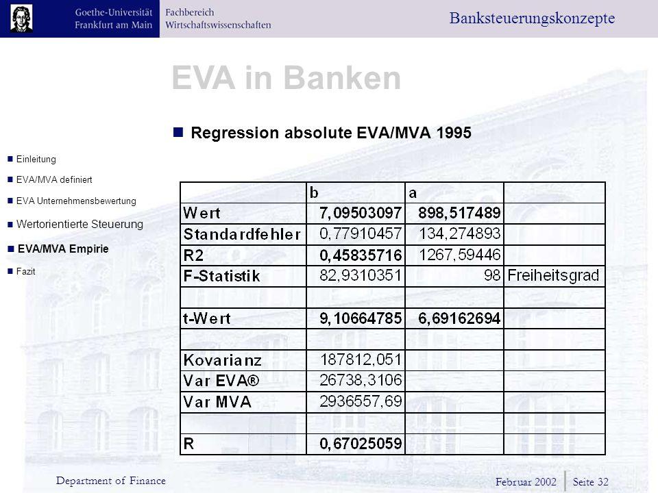 Regression absolute EVA/MVA 1995