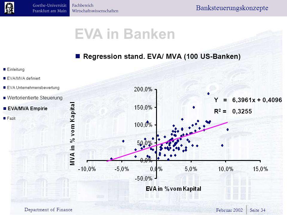 Regression stand. EVA/ MVA (100 US-Banken)