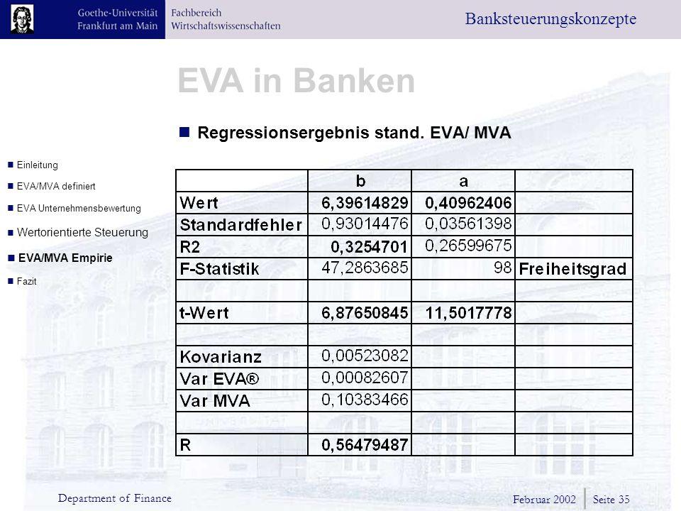Regressionsergebnis stand. EVA/ MVA