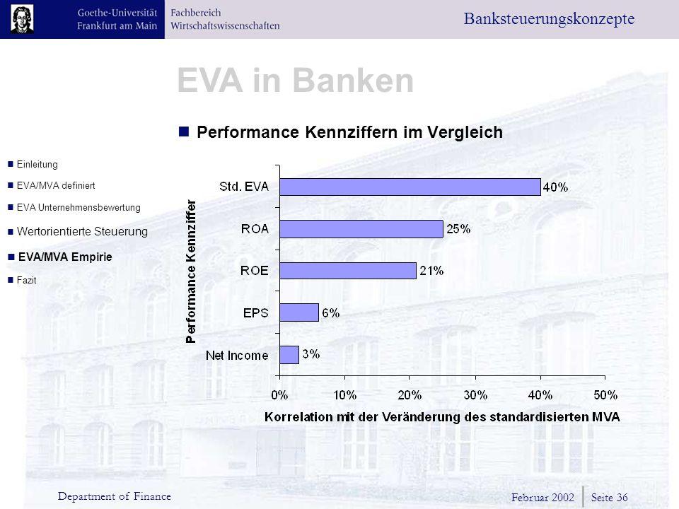 Performance Kennziffern im Vergleich