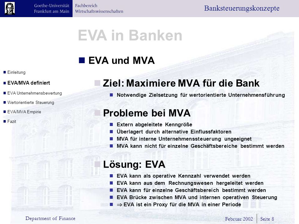 Ziel: Maximiere MVA für die Bank