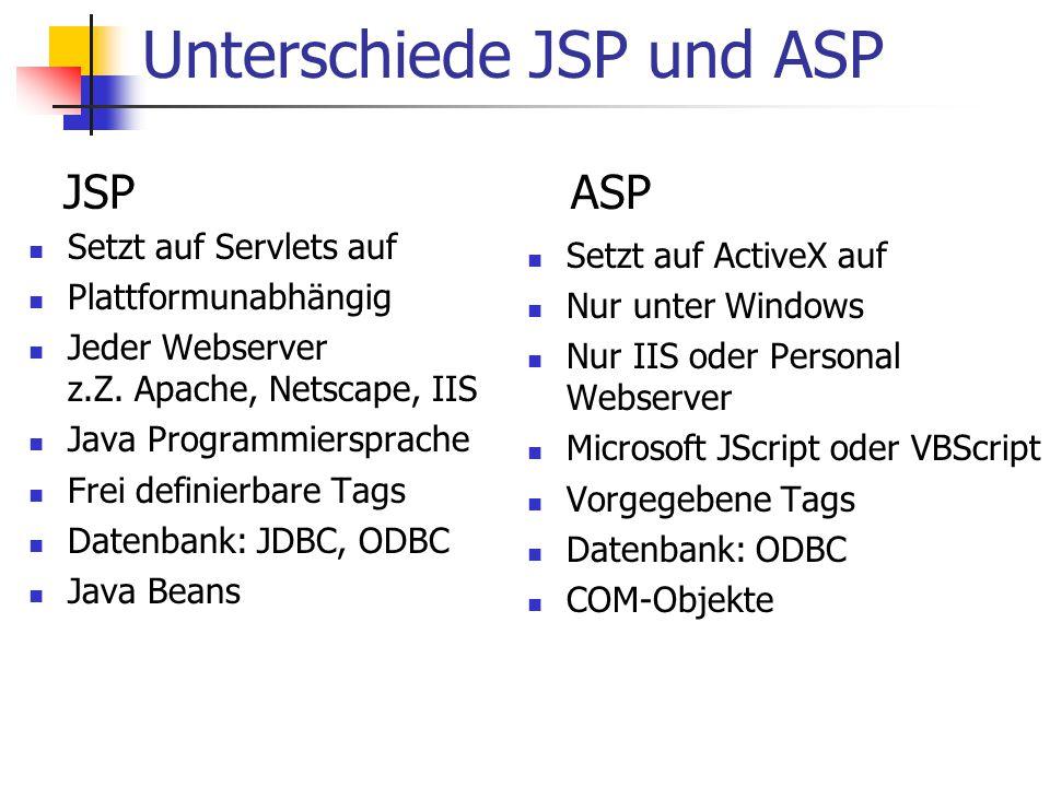 Unterschiede JSP und ASP