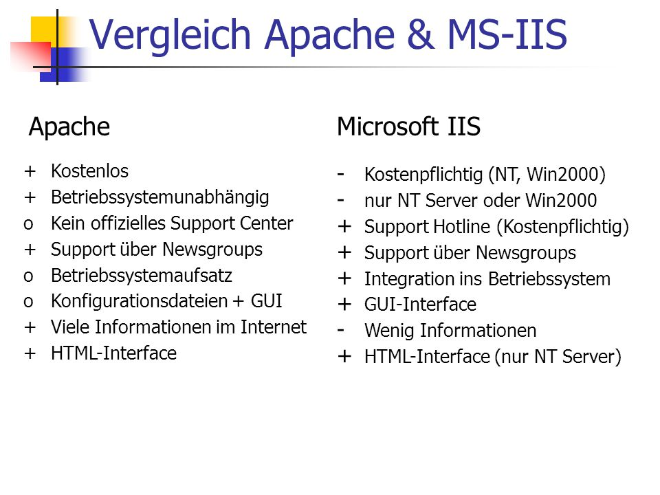 Vergleich Apache & MS-IIS