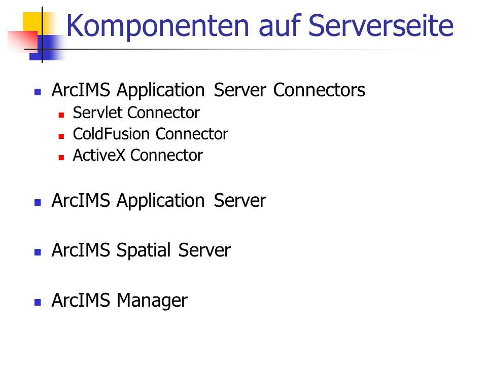 Komponenten auf Serverseite