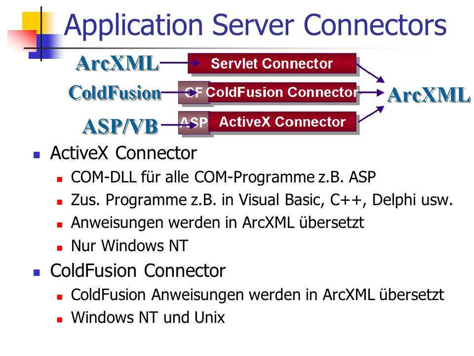 Application Server Connectors