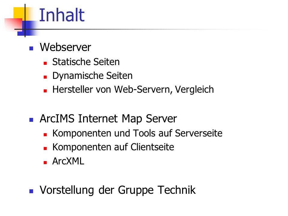 Inhalt Webserver ArcIMS Internet Map Server