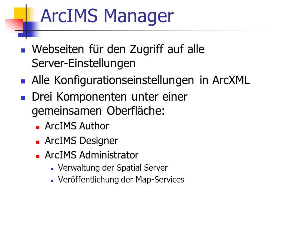 ArcIMS Manager Webseiten für den Zugriff auf alle Server-Einstellungen