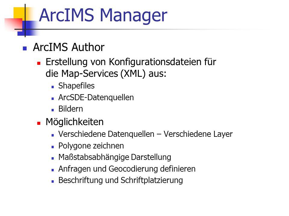 ArcIMS Manager ArcIMS Author