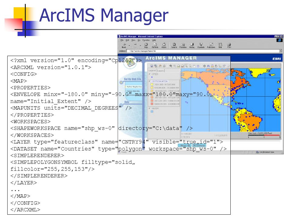 ArcIMS Manager