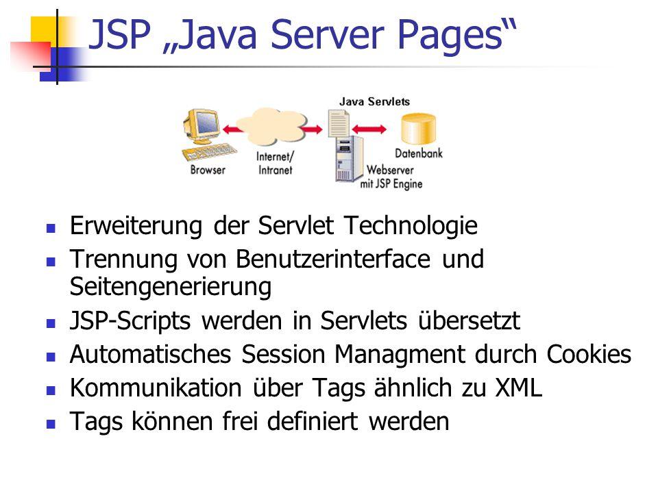 """JSP """"Java Server Pages"""