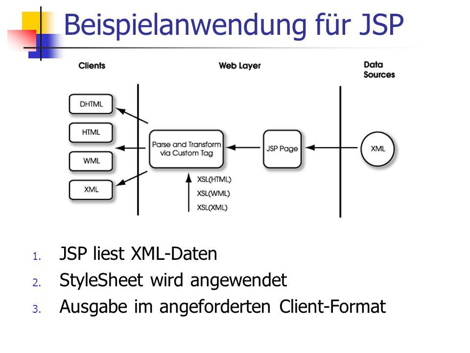Beispielanwendung für JSP