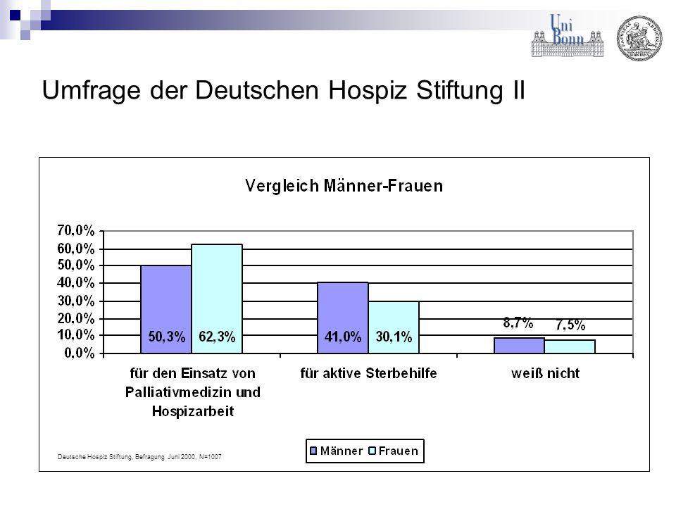Umfrage der Deutschen Hospiz Stiftung II
