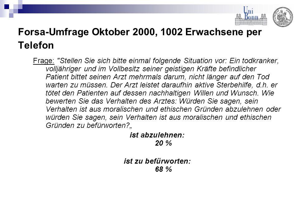 Forsa-Umfrage Oktober 2000, 1002 Erwachsene per Telefon