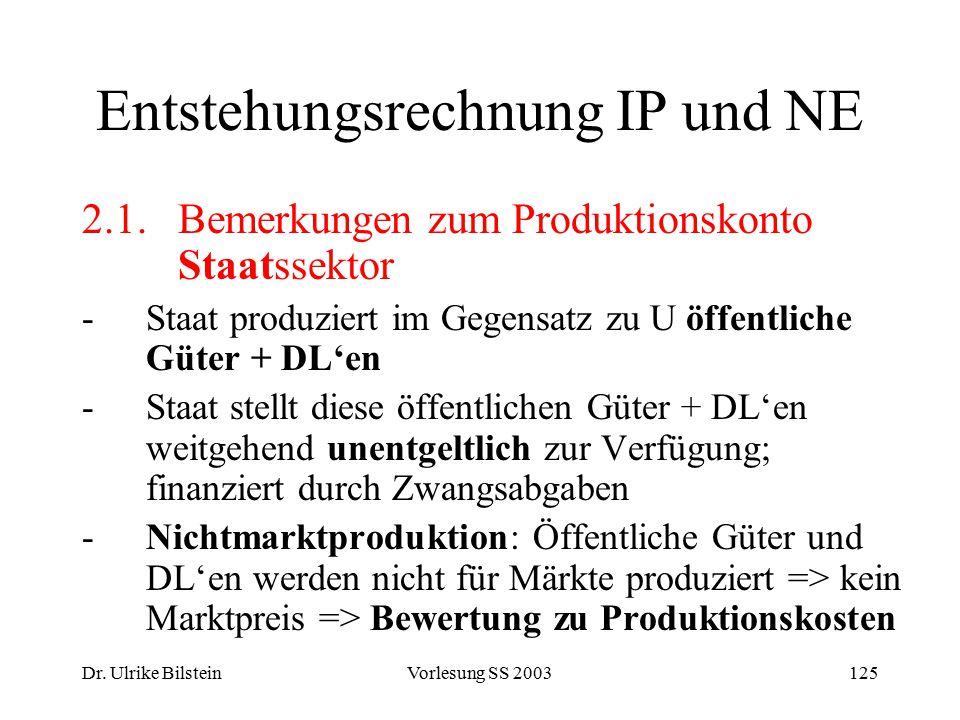 Entstehungsrechnung IP und NE