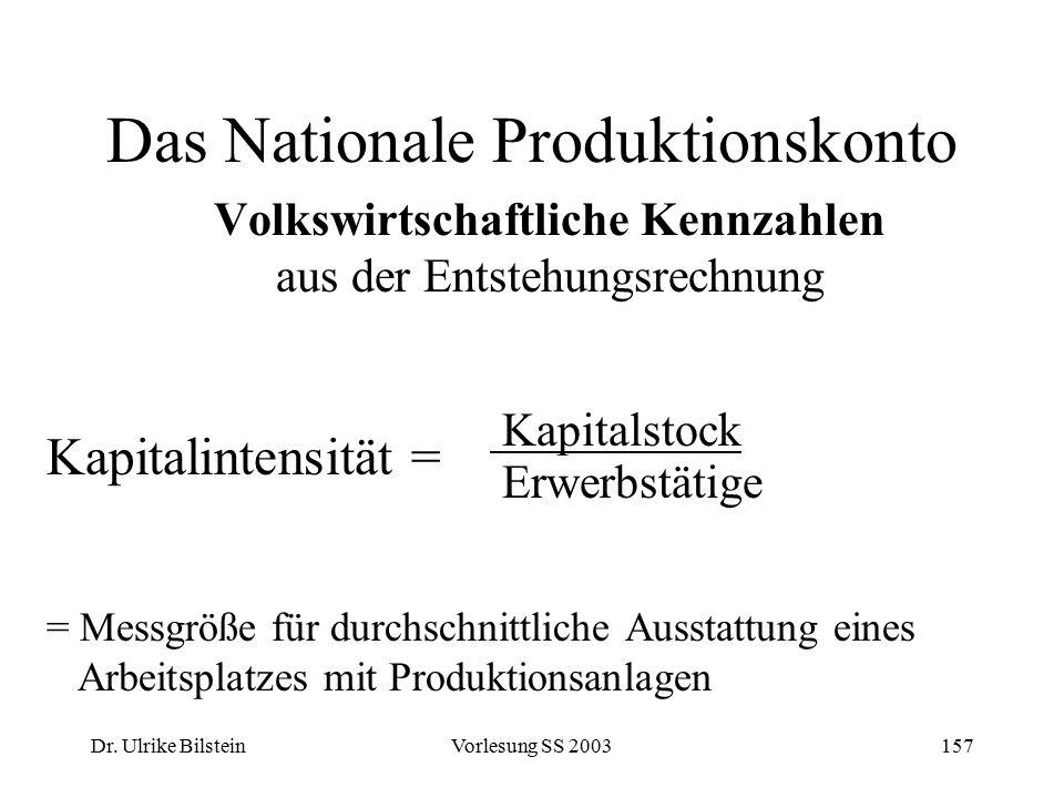 Das Nationale Produktionskonto