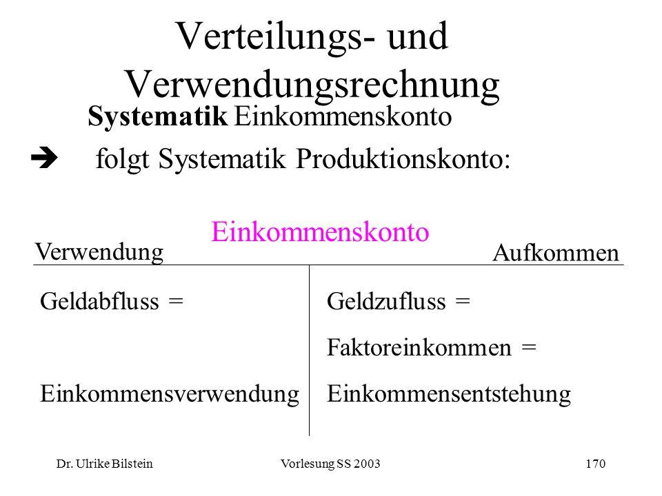 Verteilungs- und Verwendungsrechnung