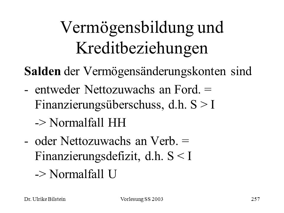 Vermögensbildung und Kreditbeziehungen