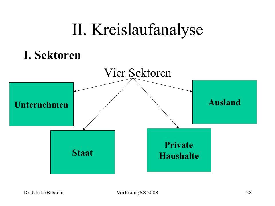 II. Kreislaufanalyse I. Sektoren Vier Sektoren Ausland Unternehmen